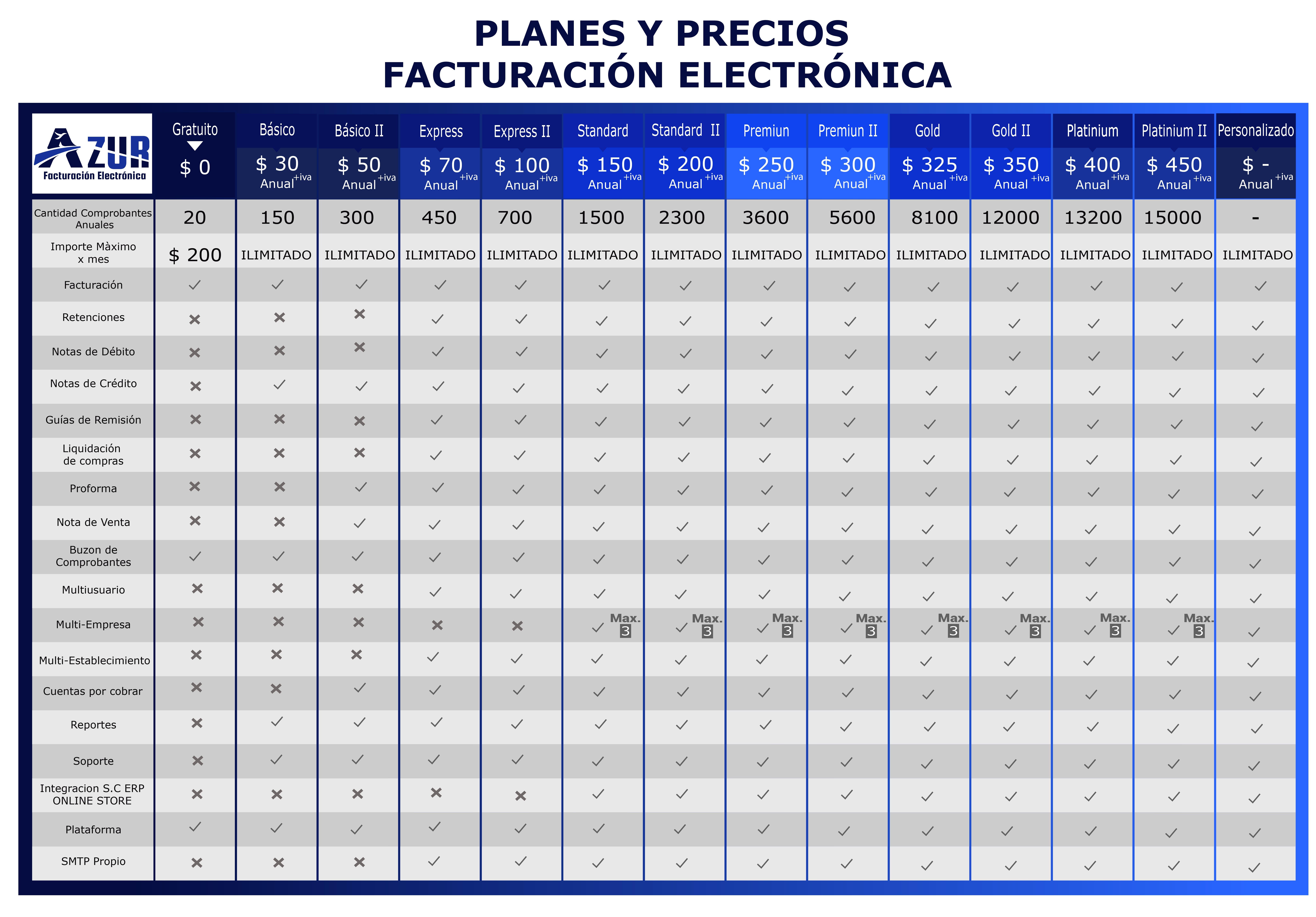 planes        facturacion electronica ecuador guayaquil azur precio